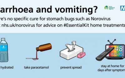 Play your part to stop the spread of Norovirus – just Think NORO