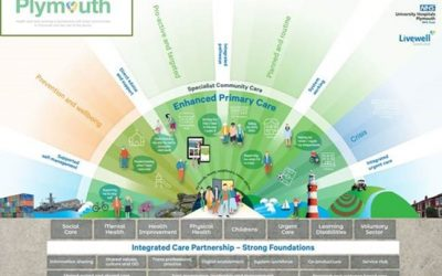 Plymouth Integrated Care Partnership launches